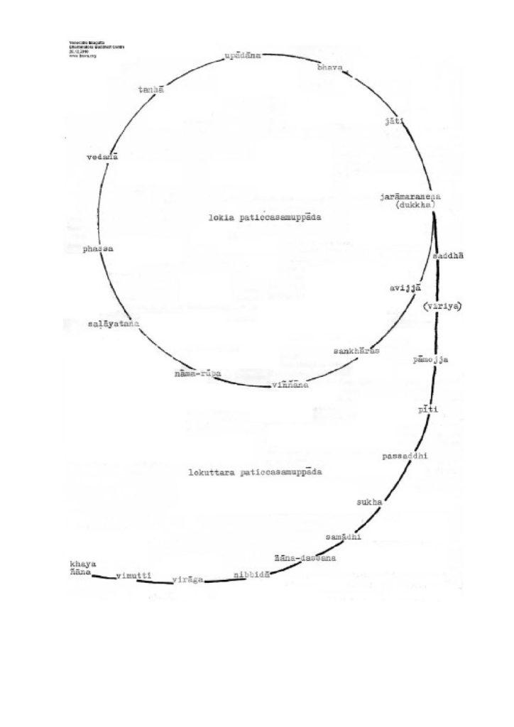 Ekagatta_2010_12_26_diagram